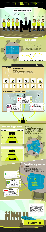 Infographic innovatie