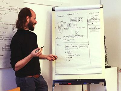 Thumb creatief proces begeleider in actie